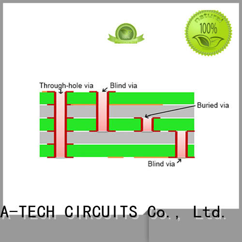 A-TECH free delivery thick copper pcb best price for sale