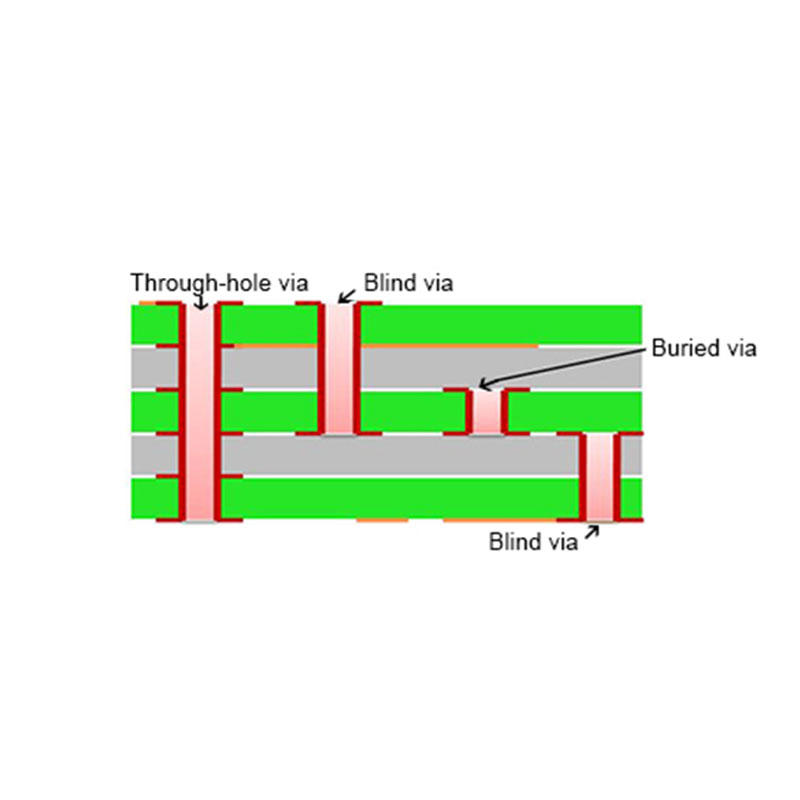 Multilayer PCB with Blind and Buried Vias Laser drill or Mechanical drill