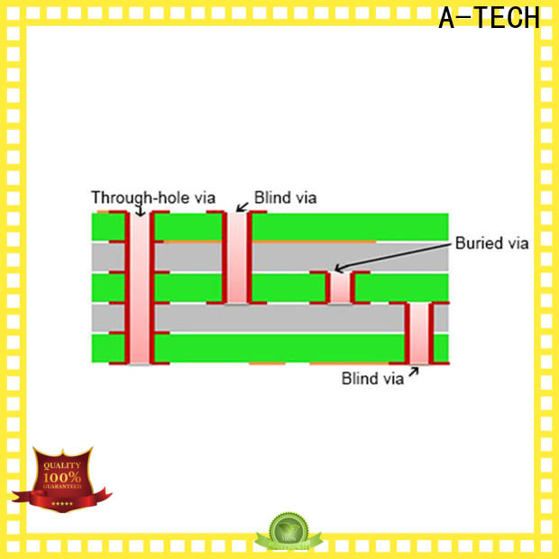 A-TECH China via in pad technology manufacturers for sale