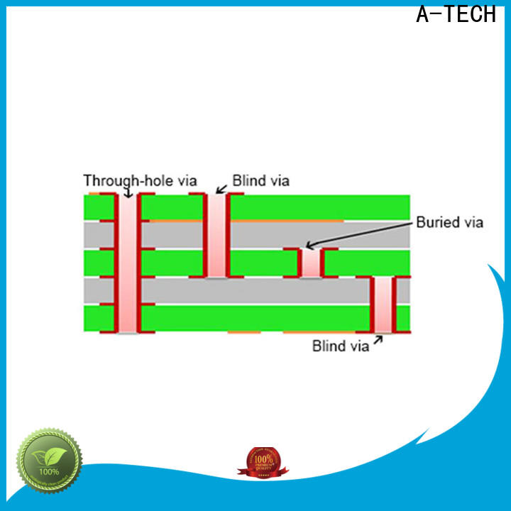 A-TECH blind countersunk pcb hot-sale at discount