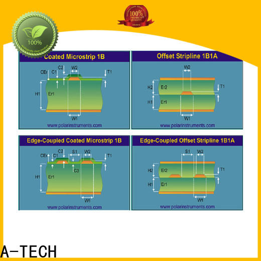 blind edge plating pcb castellation heavy durable for sale