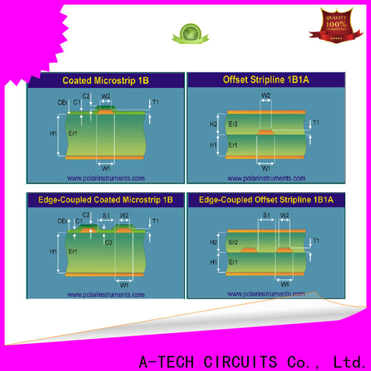 wholesale China impedance control pcb plated company for wholesale