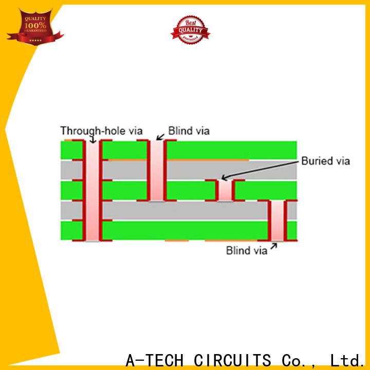 A-TECH plated via in pad design rules manufacturers at discount