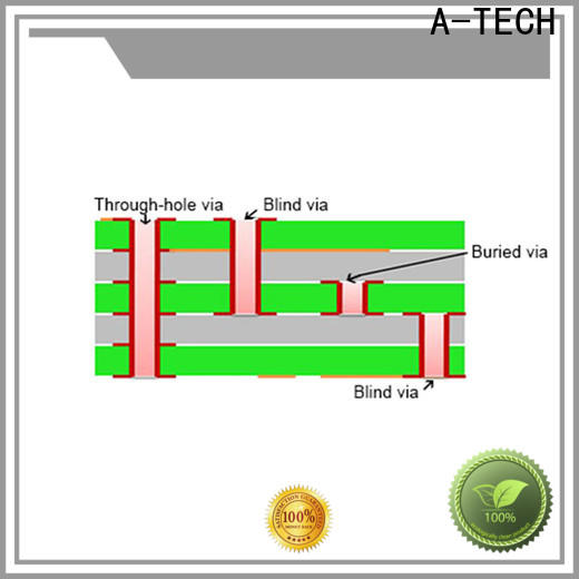 A-TECH control via in pad technology factory at discount