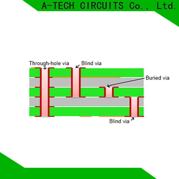 A-TECH Wholesale custom thick copper pcb manufacturers for wholesale