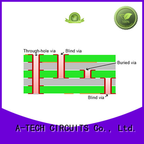 A-TECH hybrid via in pad pcb hot-sale top supplier