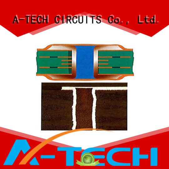 A-TECH routing via in pad pcb hot-sale for wholesale