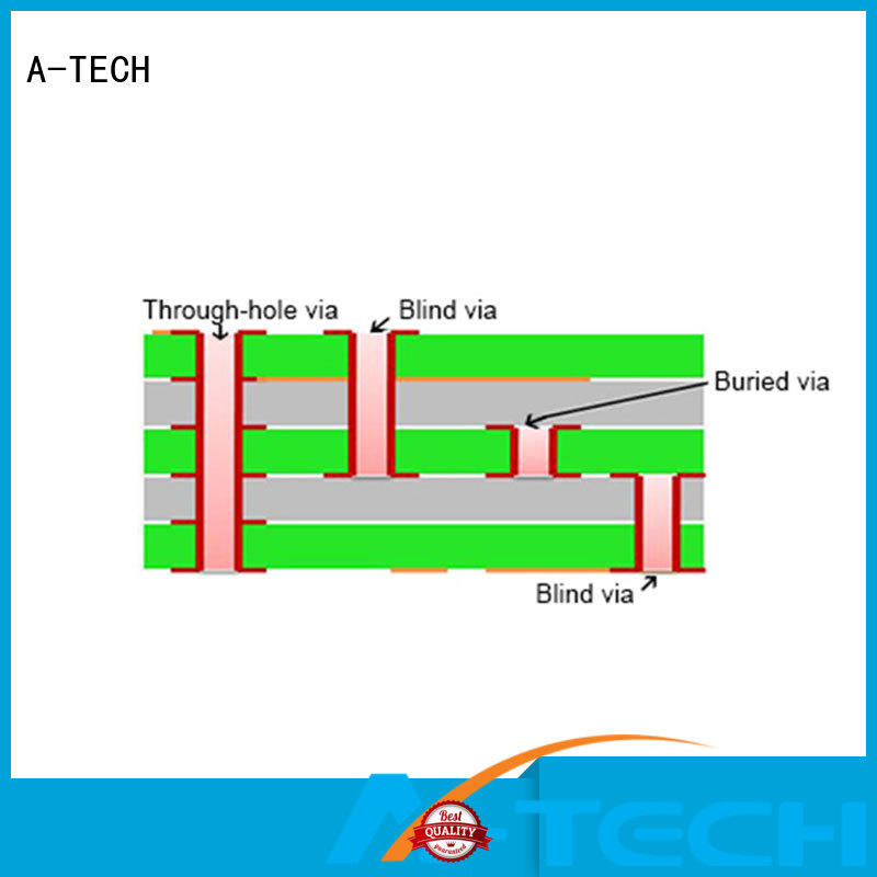 A-TECH free delivery edge plating pcb hot-sale for wholesale