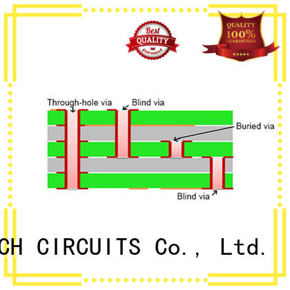A-TECH routing hybrid pcb hot-sale for wholesale