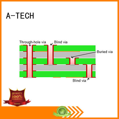 A-TECH plating countersink pcb hot-sale for sale