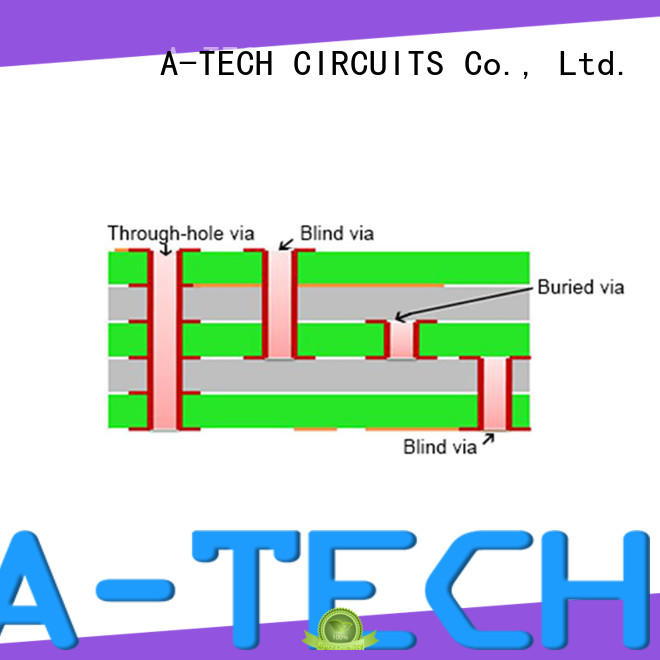pcb edge plating process for sale A-TECH