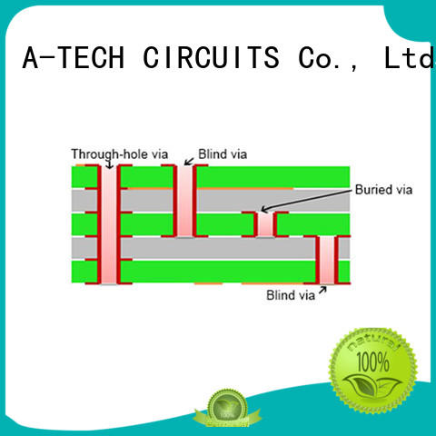 A-TECH routing pcb edge plating process edge at discount