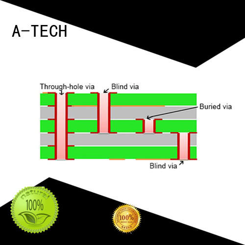 blind countersink pcb control best price top supplier