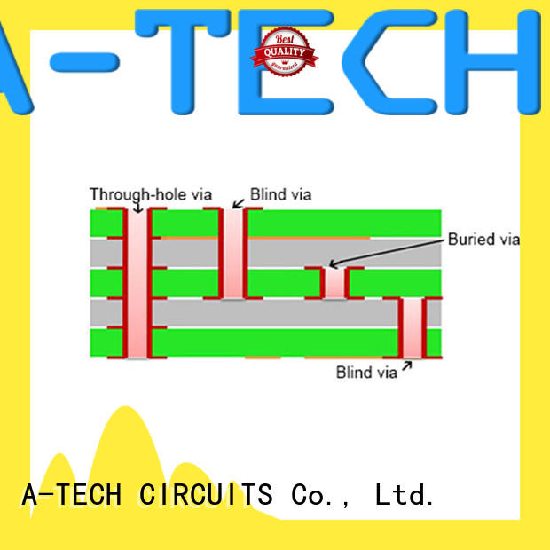 impedance control pcb impedance for wholesale A-TECH