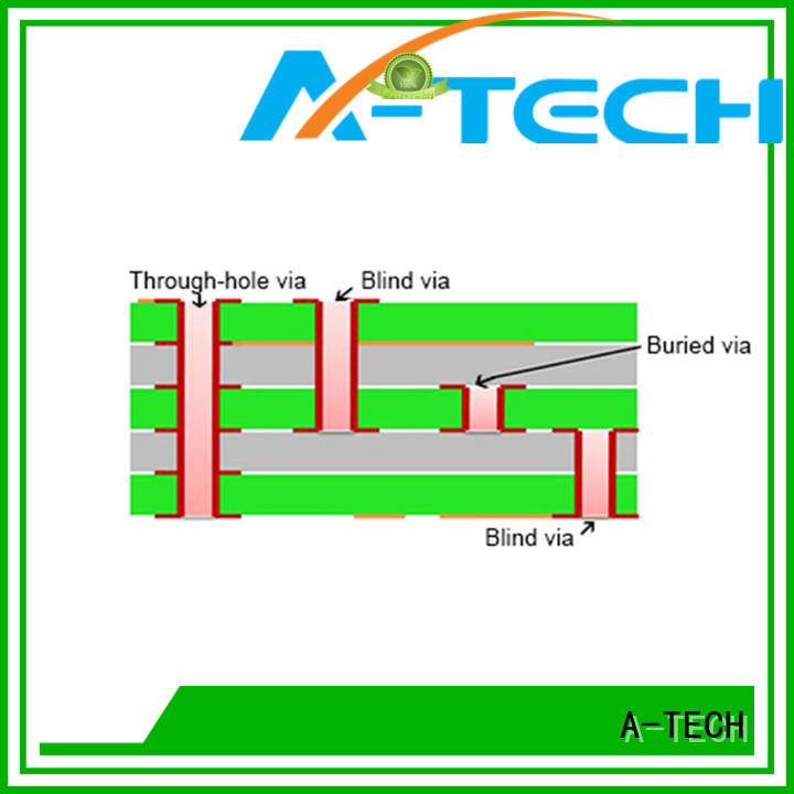 blind via in pad pcb fit hole durable for sale