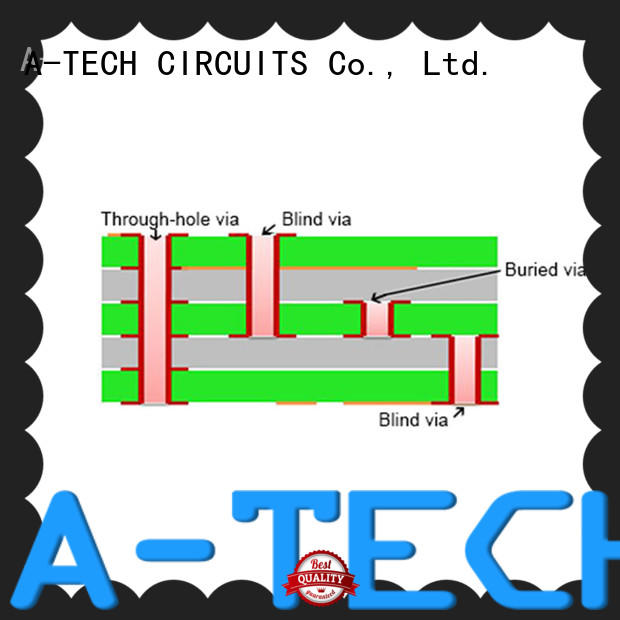 A-TECH blind vippo pcb best price for sale