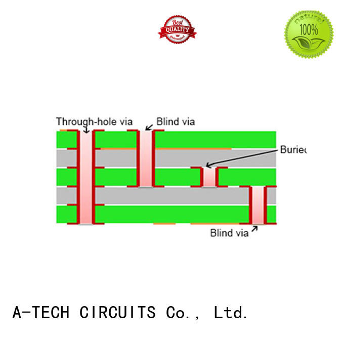 A-TECH hybrid edge plating pcb hot-sale for sale