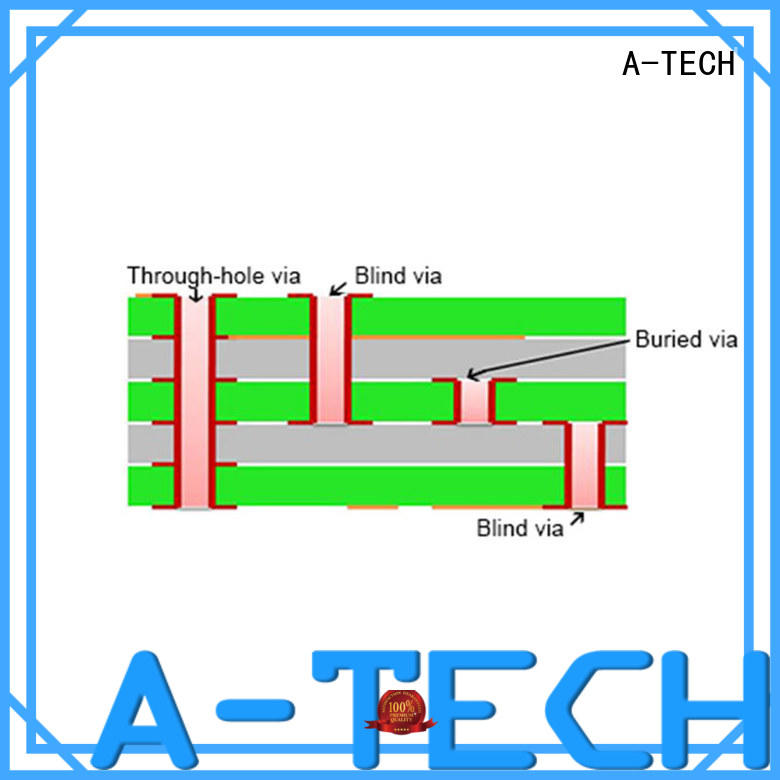 A-TECH blind blind vias pcb best price for wholesale