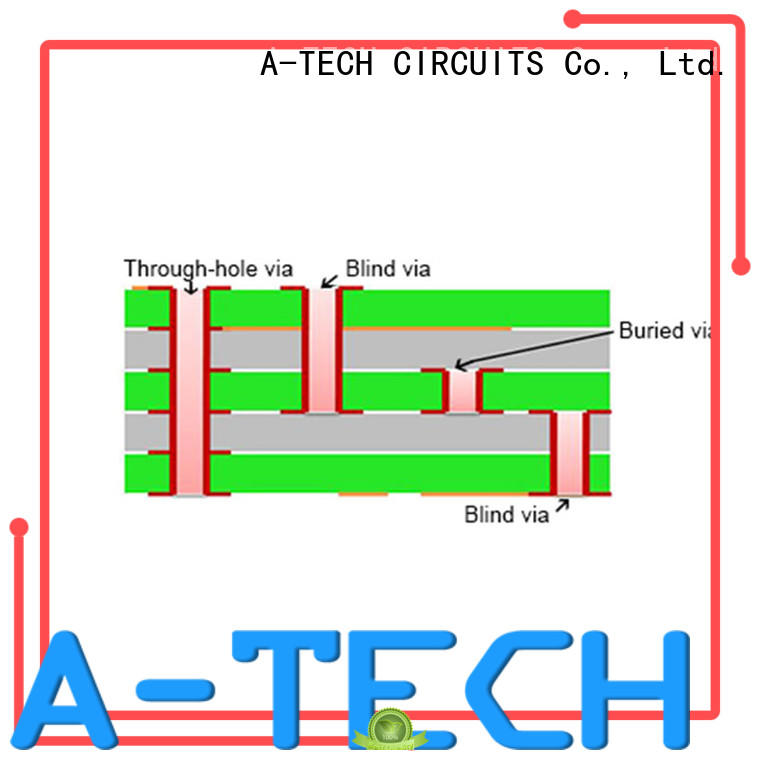 A-TECH hybrid edge plating pcb durable at discount