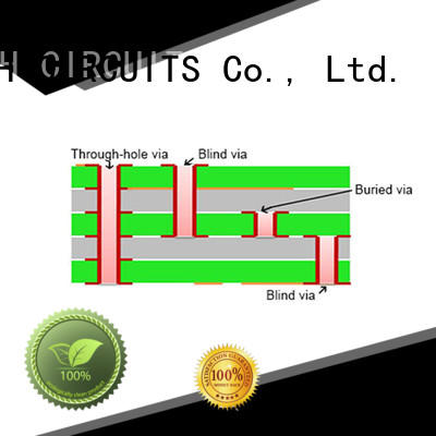 A-TECH blind hybrid pcb durable at discount
