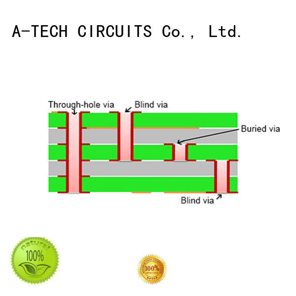 free delivery via in pad pcb control durable at discount