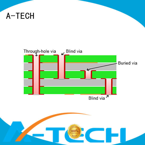 A-TECH buried via in pad pcb best price for sale