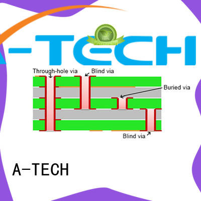 A-TECH free delivery edge plating pcb durable top supplier