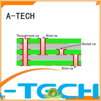 A-TECH thick copper via in pad pcb hot-sale for sale