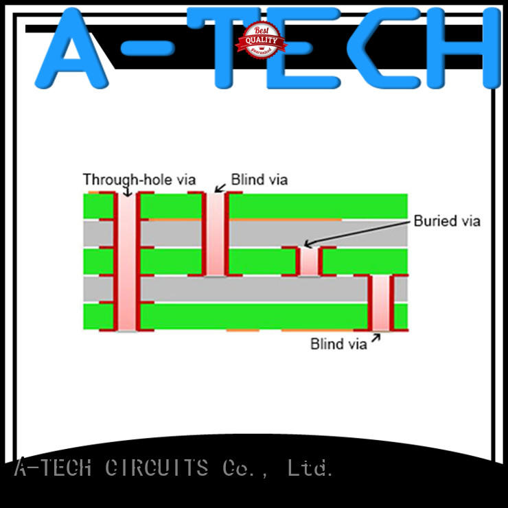 A-TECH free delivery edge plating pcb best price at discount