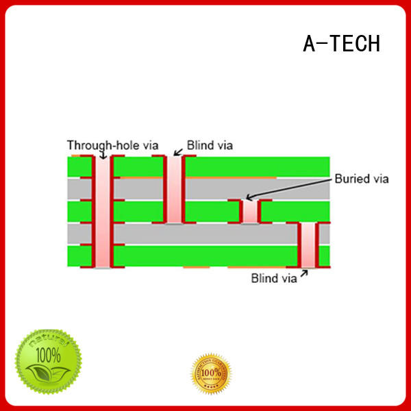 A-TECH plating via in pad pcb best price top supplier