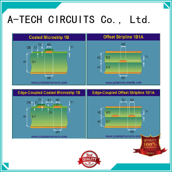 thick copper impedance control pcb control for wholesale A-TECH