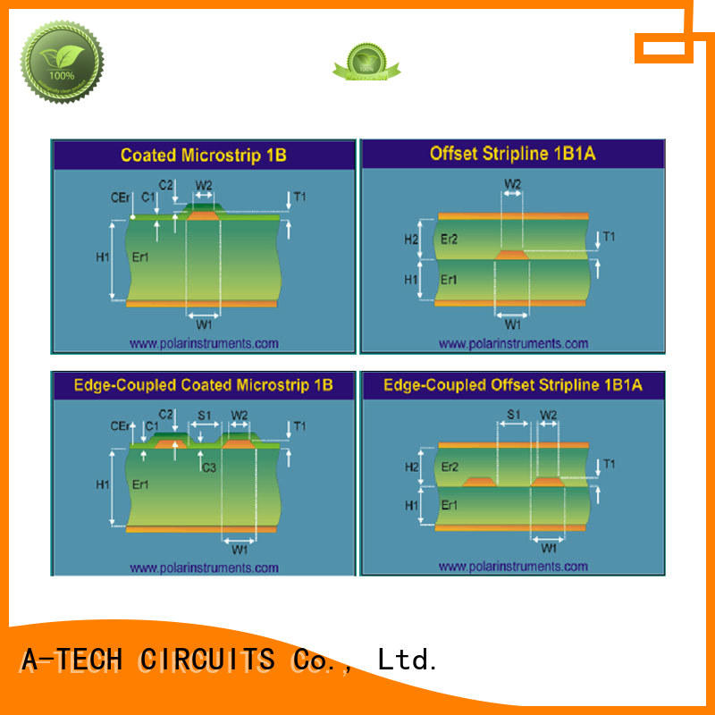 A-TECH plating edge plating pcb durable for sale