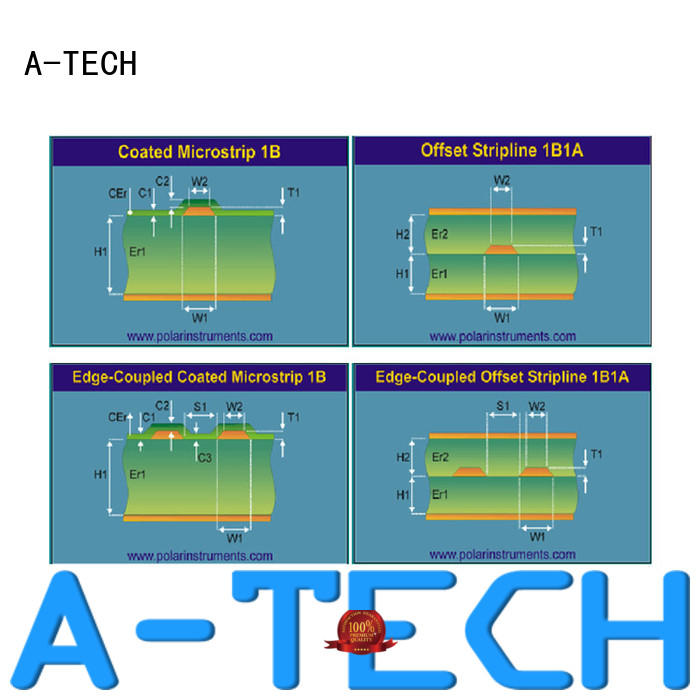 A-TECH buried countersink pcb best price for wholesale