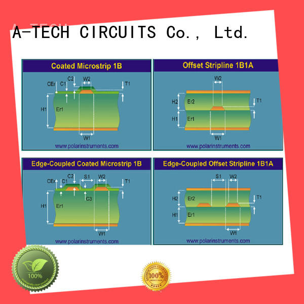 A-TECH free delivery via in pad pcb durable for wholesale