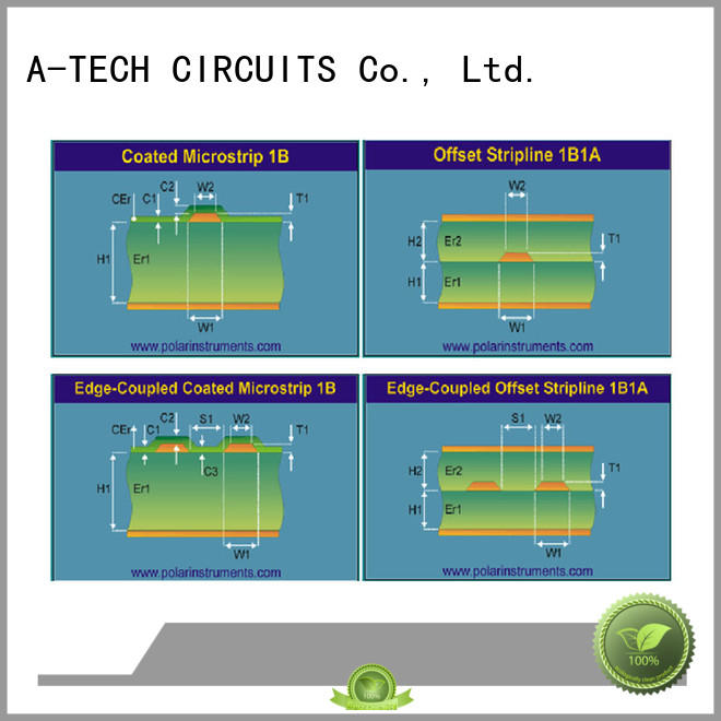 A-TECH impedance impedance control pcb best price top supplier