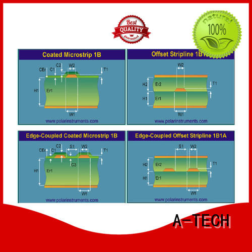 A-TECH routing edge plating pcb hot-sale top supplier