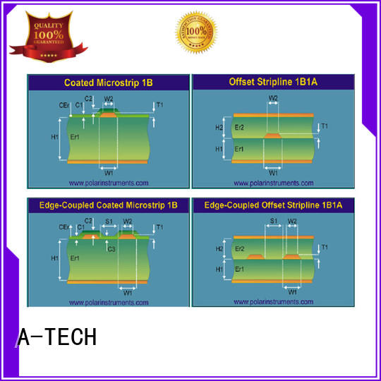 A-TECH via in pad pcb hot-sale at discount
