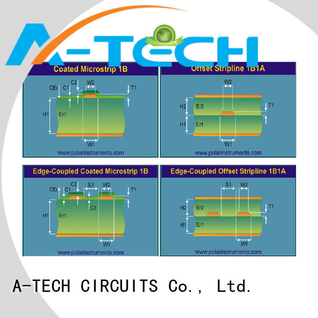 A-TECH hybrid circuit board assembly best price for wholesale