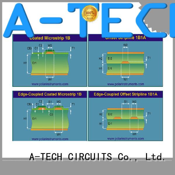 Impedance control PCB