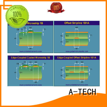 A-TECH hybrid via in pad pcb best price at discount