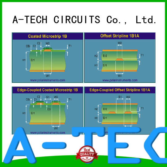 blind countersink pcb hot-sale top supplier