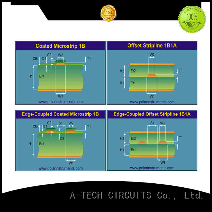 A-TECH blind via in pad pcb durable at discount